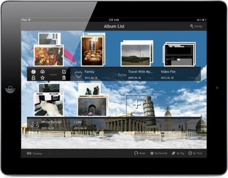 PicStory For iPad Is A Comprehensive Photo Management App With An Amazing UI | Redmond Pie | Creating on the iPad | Scoop.it