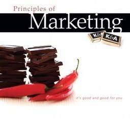 Fundamentos de Marketing - Alianza Superior | Fundamentos de Marketing | Scoop.it