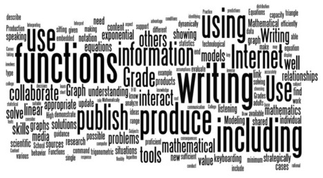 Every Common Core Standard Related to Technology | CCSS News Curated by Core2Class | Scoop.it