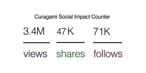 Social Counter Impact Counter Testers Needed via @Curagami | Social Marketing Revolution | Scoop.it