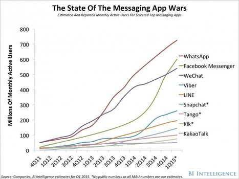 Here's what happened in mobile this week - Business Insider   Mobile Marketing   Scoop.it