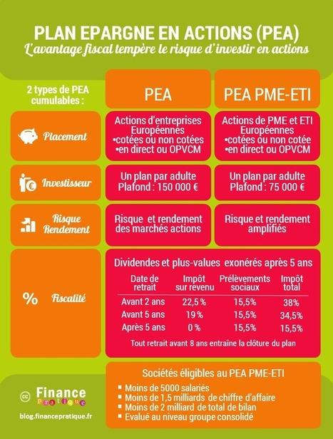 PEA et PEA PME tempèrent le risque actions par un avantage fiscal | Finance Personnelle | Scoop.it