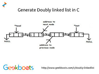 Doubly Linked list in C   Learn programming with examples   Scoop.it