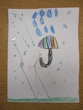 PreKandKSharing: Weather Watchers in Prek! | Teach Preschool | Scoop.it