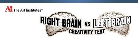 Right Brain vs. Left Brain Creativity Test | My Senior Project For High School | Scoop.it