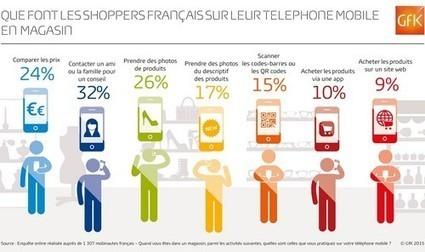 Que font sur leurs mobiles les clients qui se rendent en magasin ? | Commerce Connecté Local | Scoop.it