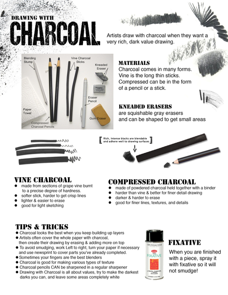 How To Draw With Charcoal Reference Guide | Drawing References and Resources | Scoop.it