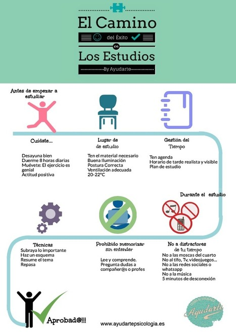 Técnicas de estudio: el estudios y sus claves infografía -Orientacion Andujar | Educacion, ecologia y TIC | Scoop.it
