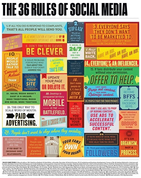 The 36 Rules Of #SocialMedia - #Infographic | New Customer - Passenger Experience | Scoop.it