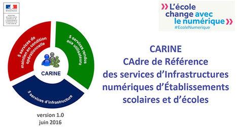 Publication du cadre de référence S2i2e / CARINE - Éduscol | Usages numériques et Histoire Géographie | Scoop.it