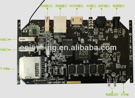 $48 Ninss Tech BBA22 Android STB Powered by AllWinner A20 | Embedded Systems News | Scoop.it