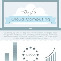 Cloud Computing and the Benefits | Visual.ly | Technology Futures | Scoop.it