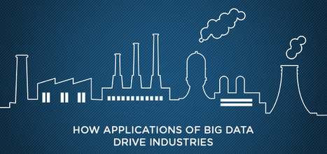 How Applications of Big Data Drive Industries | Enterprise Architecture | Scoop.it