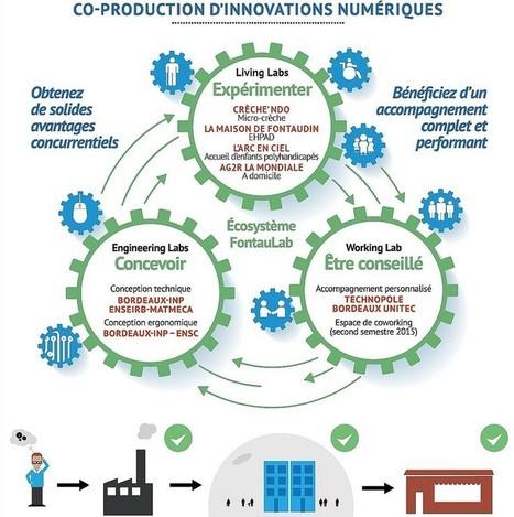 FontauLab : espace partagé pour la co-production de solutions innovantes | Start-ups | Success stories | Scoop.it