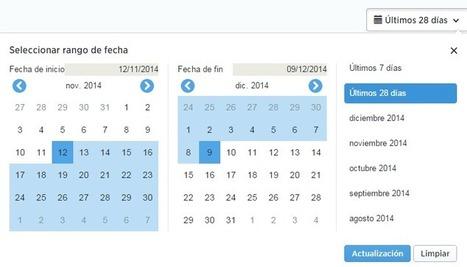 Guía de Twitter Analytics 2015: estadísticas avanzadas | Herramientas Web 2.0 para docentes | Scoop.it