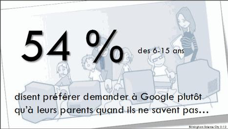 Des jeunes... des mutations... aux évolutions (français) | E-pedagogie, apprentissages en numérique | Scoop.it