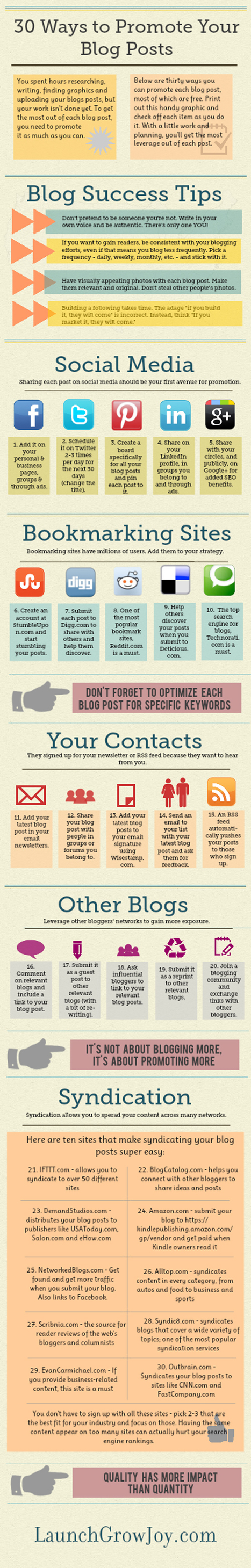 30 ways to promote your blog posts and to drive more traffic to your blog – infographic | EcritureS - WritingZ | Scoop.it