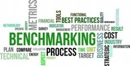 Competitive Intelligence and the Importance of Benchmarking   Competitive Intelligence   Scoop.it