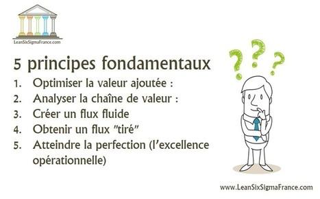 Qu'est-ce que le Lean ? [Chapitre 1.0 - Introduction] - LeanSixSigmaFrance.com | Lean Six Sigma, Lean Startup & Agile Skills | Scoop.it