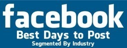 Best Days to Post on Facebook by Industry Infographic | GoMoSoLo on the Blog | 01733 808450 | Go Mobile Social Local Today  | GoMoSoLo | Scoop.it