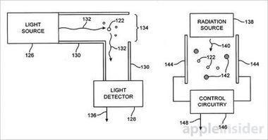 Apple envisage l'iPhone comme détecteur de fumée portable   UseNum - Technologies   Scoop.it