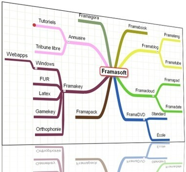 Framindmap : Et si on faisait aussi de libres cartes heuristiques en ligne ? | 21st Century Tools for Teaching-People and Learners | Scoop.it