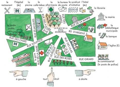 Une petite ville | Teaching Core French | Scoop.it