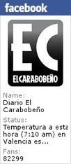Los Juanes, artesanía que se mantiene | Diario El Carabobeño | Artesanías Los Juanes | Scoop.it