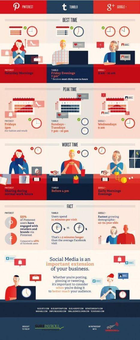 Les entreprises françaises peu concernées par les réseaux sociaux | Seratoo - Marketing 3.0 | Marketing - Réseaux sociaux | Internet world | Scoop.it