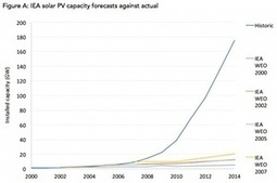 What is holding back the growth of solar power? | Food Energy Water Nexus | Scoop.it