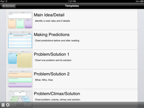 Literacy Apps for Students on iPad | Prendi eLearning Literacy & Humanities Technology | Scoop.it
