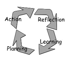 A guide to Action Learning | Art of Hosting | Scoop.it