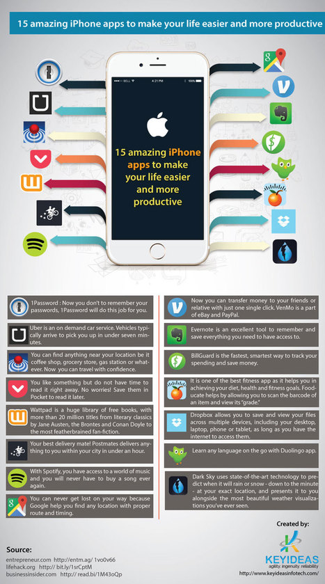 15 Amazing iPhone Apps to Make your Life Easier and more Productive | Mobile News | Scoop.it