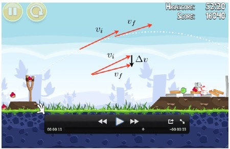 Atlanta Teacher Uses Angry Birds for Physics Lessons - Education - GOOD   New Digital Media   Scoop.it