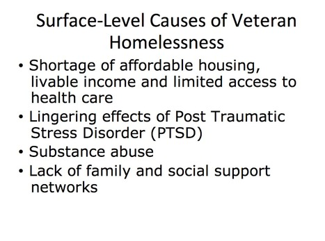 At the Surface | Access To Housing | Scoop.it