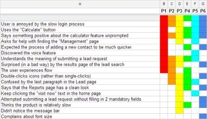 A Collaborative Lean UX Research Tool | Smashing Magazine | UX | Scoop.it