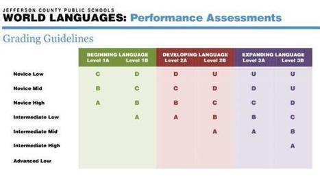 Musicuentos – Putting a number grade on proficiency-based assessment | Pour mes classes de FLE | Scoop.it