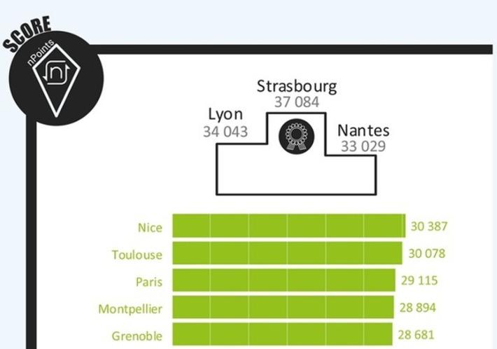 Paris n'est pas la ville française la mieux connectée | TIC et TICE mais... en français | Scoop.it