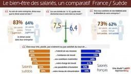 Le bien-être des salariés : un regard croisé France/Suède - Parlons RH   Ressources Humaines et les Medias Sociaux   Scoop.it