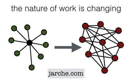 The #changing nature of work | Harold Jarche | #sharing | e-Xploration | Scoop.it