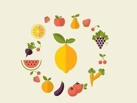 Les 10 meilleurs blogs Manger sain et Nutrition 2014 | Obésité & perte de poids | Scoop.it