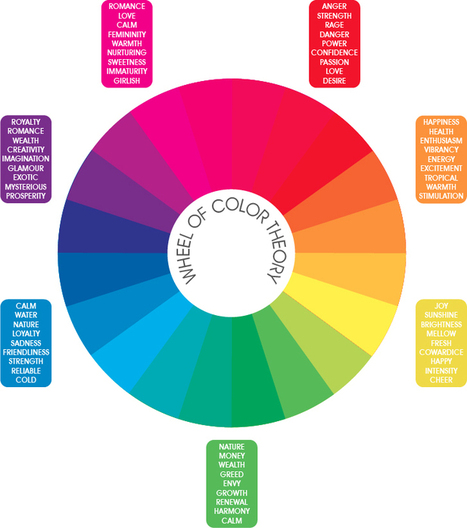 Color Theory for Company Branding - Business 2 Community | Personal Branding 101 | Scoop.it