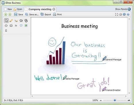 IDroo Whiteboard for Skype | EFL and ELE teaching | Scoop.it