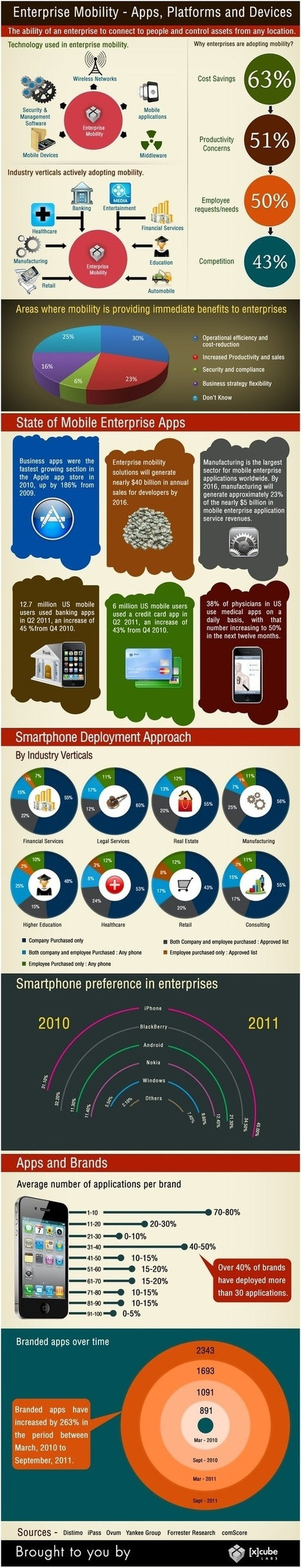 WEB | Mobile | Scoop.it