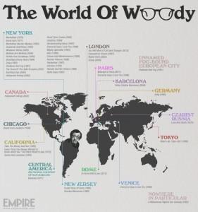 Guide visuel des films de Woody Allen dans le monde - Konbini - France | Tout ce qui est veille tout ça... | Scoop.it