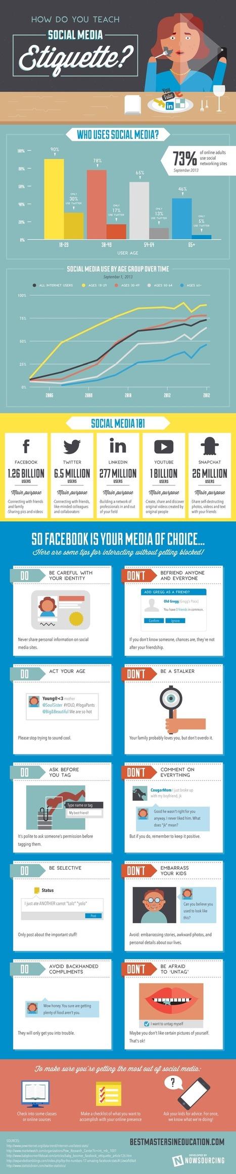Social Media Etiquette [Infographic]   Digital-News on Scoop.it today   Scoop.it