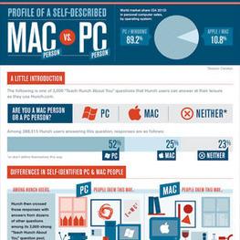30 Infographics géniales | WebDesignWeb | Carnet de visuels | Scoop.it