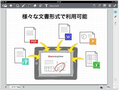 Metamoji's Share Anytime redefines real-time, free-form collaboration | Ed-tech, Padagogy, and Classics Stuff | Scoop.it