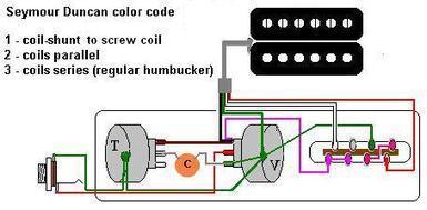 Wiring a humbucker w/4-way switch - Telecaster Guitar Forum | mod instruments de musique | Scoop.it