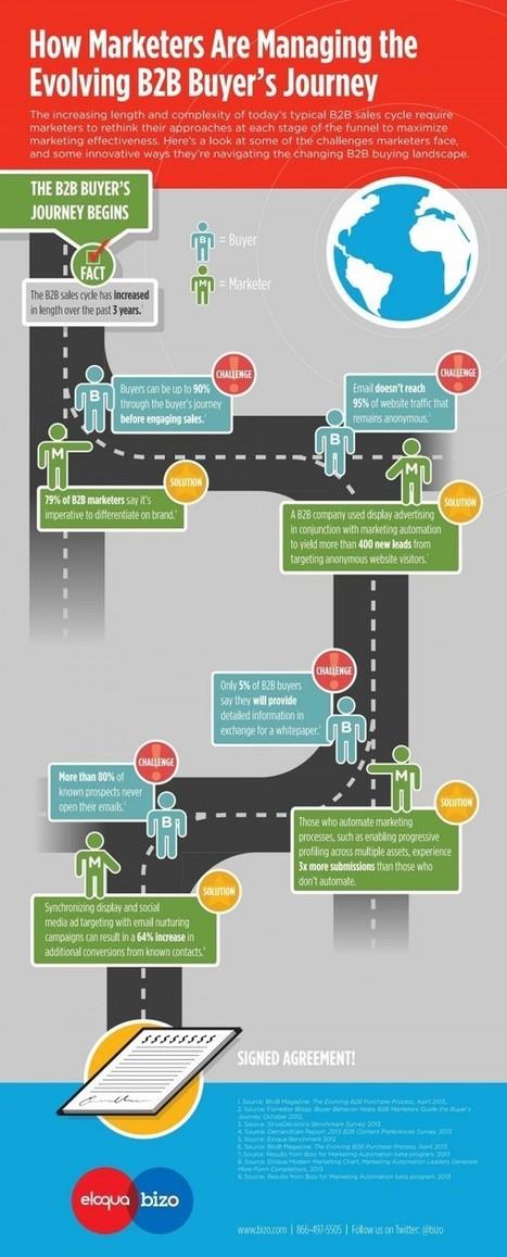 Unique Challenges of Small Business Marketing | Construire le Système d'Information de l'entreprise | Scoop.it